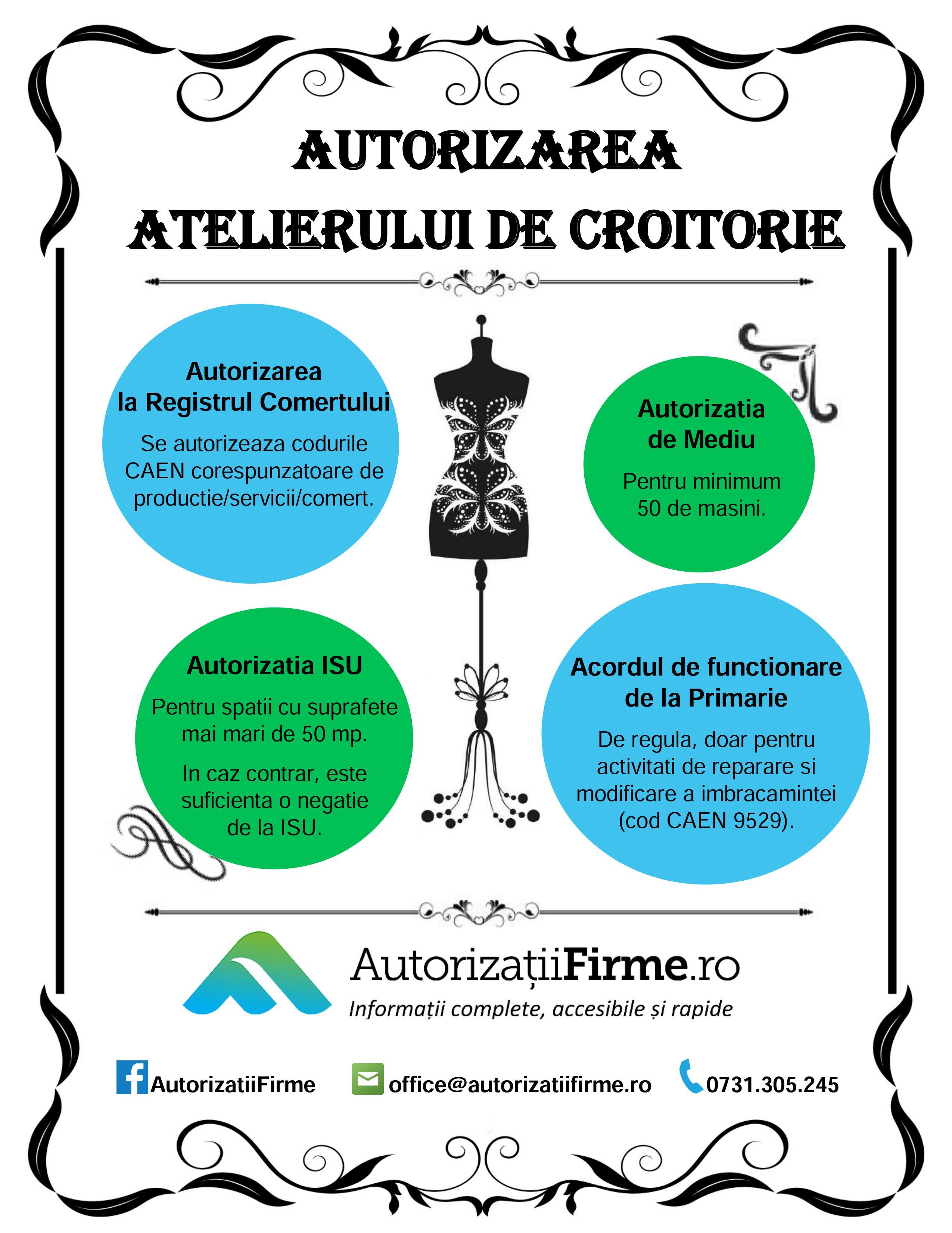 Autorizarea atelierului de croitorie_poza